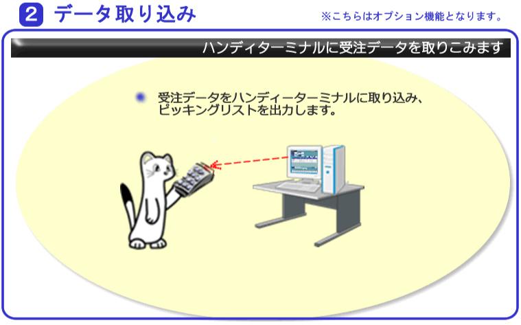システムエース 販売管理システム Ace21 業務の流れ 2データ取り込み