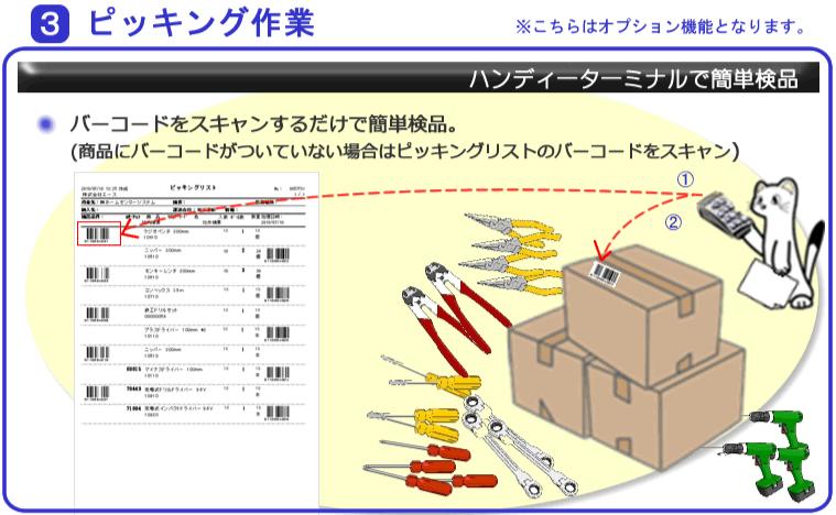 システムエース 販売管理システム Ace21 業務の流れ 3ピッキング作業